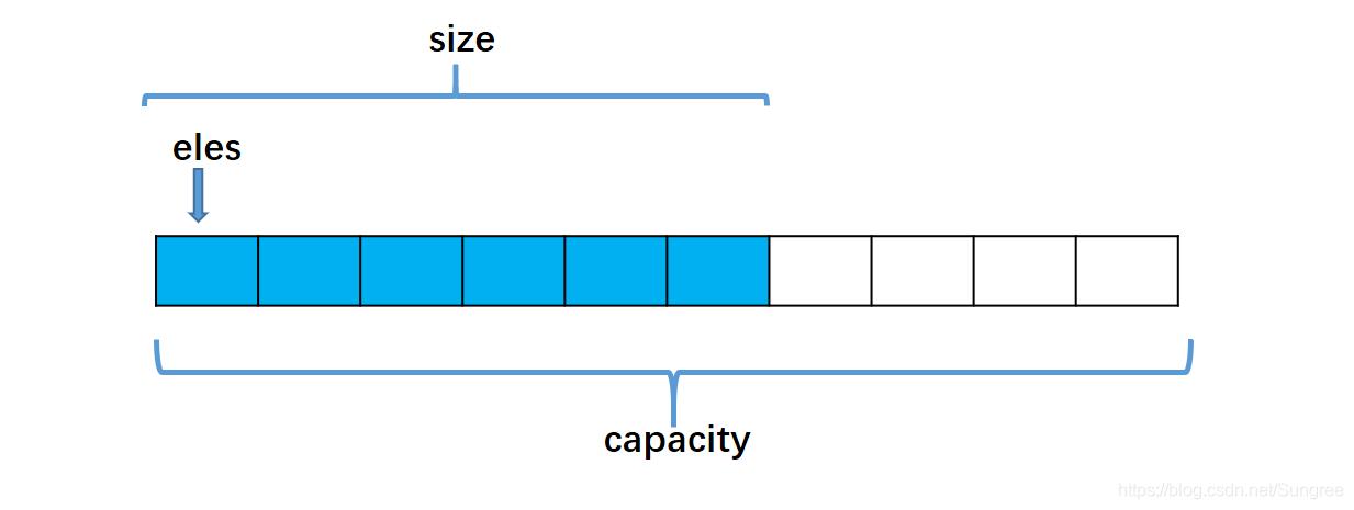 堆的存储结构