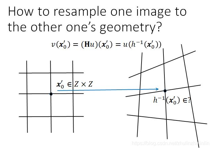 图像配准的原理_图像配准是用于匹配两个或多个部分重叠图像的基本任务,例如,在不同的时间、从不同的传感器或从不同的视角拍摄的图像,将这些图像整合