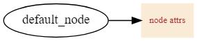 http://billnote.github.io/resources/svg/node.svg