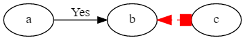 http://billnote.github.io/resources/svg/edge.svg