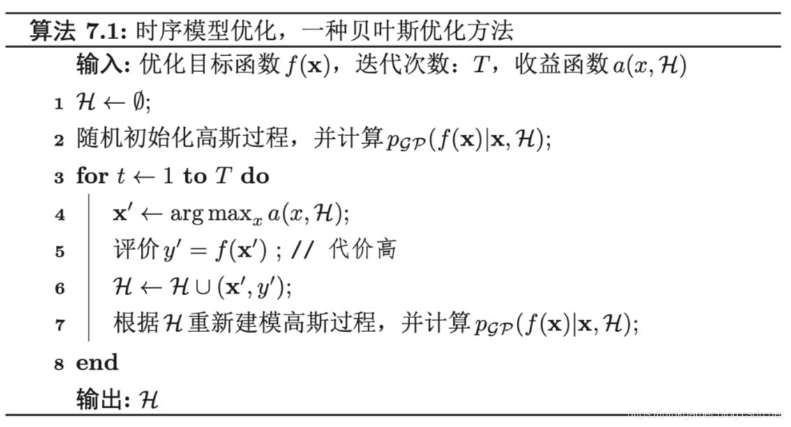 时序模型优化过程