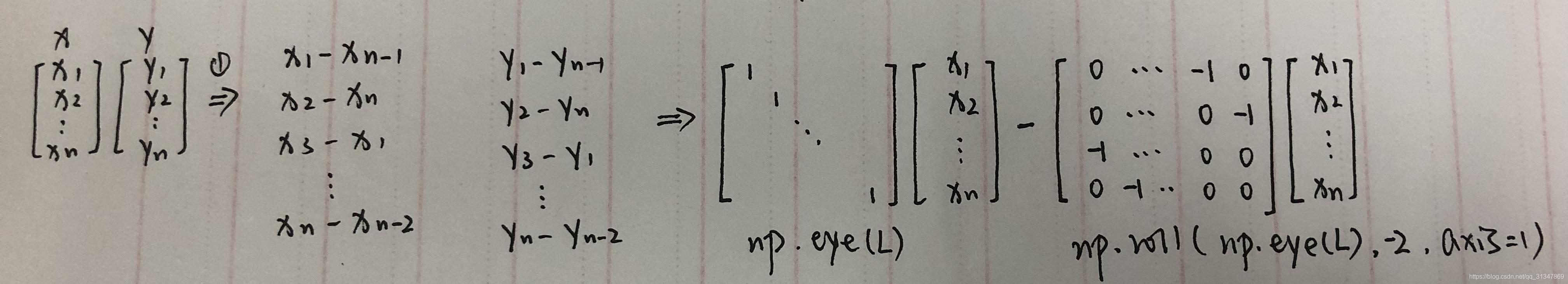 一阶差分(1)