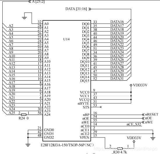 linux系统的硬件驱动程序编写原理