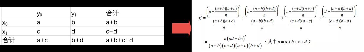 卡方值计算公式