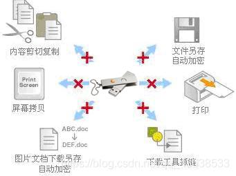 金甲U盘加密软件