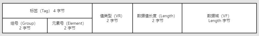 显式VR为其它类型
