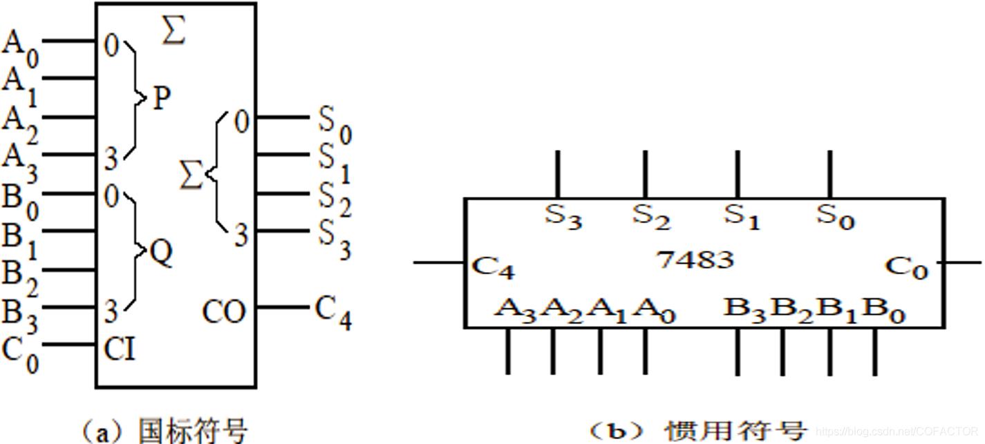 四人表决器电路设计 - 豆丁网