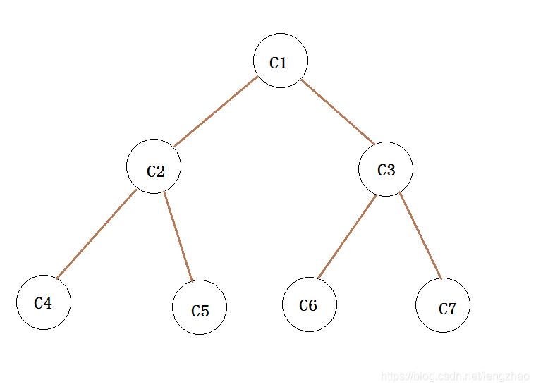 链与链之间的逻辑关系