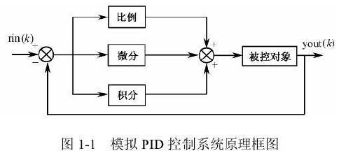 pid控制原理的三个_pid控制原理图解