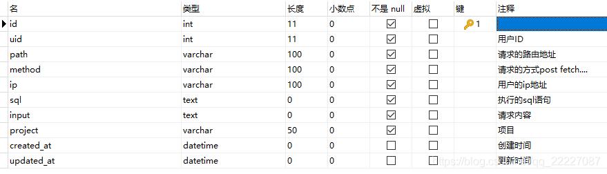 log 表结构