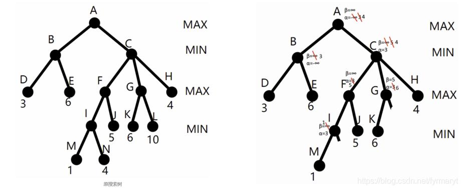 图5 例子2