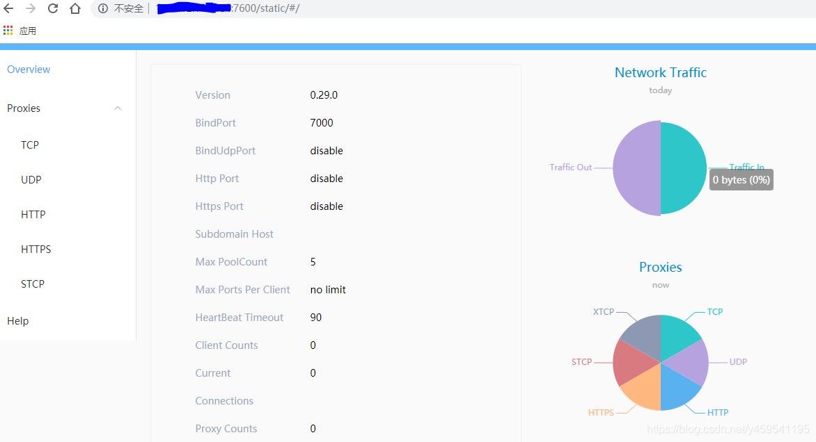 VNC+frp实现远程访问Ubuntu和树莓派(图7)
