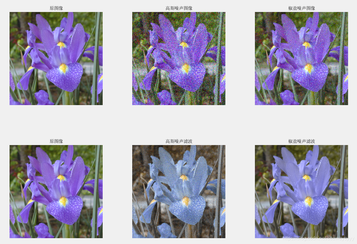 中值滤波处理彩色图像