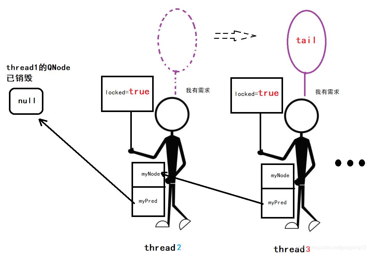 c 类的简单实现原理_实现愿望的图片