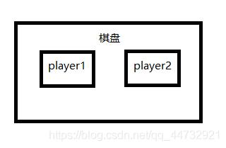 五子棋游戏框架