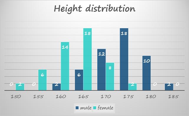 经典机器学习系列(一)【 贝叶斯分类、 最大似然估计、 最大后验概率估计】插图(2)