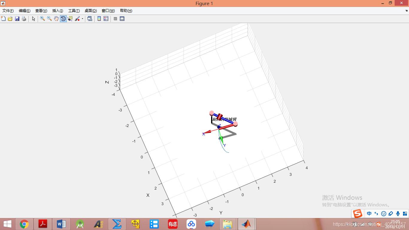 机械臂旋转至(1,0,0)的俯视图