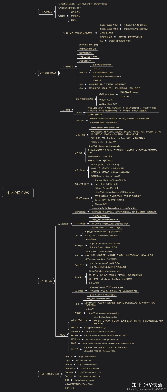 中文分词方法