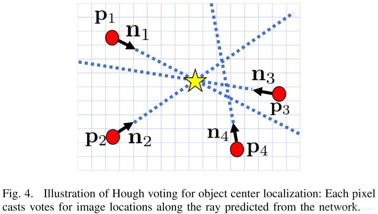 图形的运动--旋转三要素.ppt - 道客巴巴