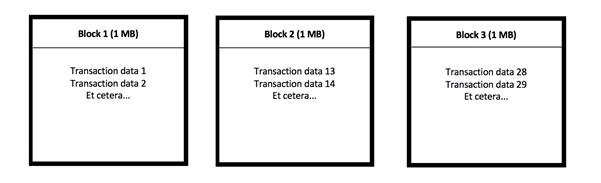 三个存储着数据的区块