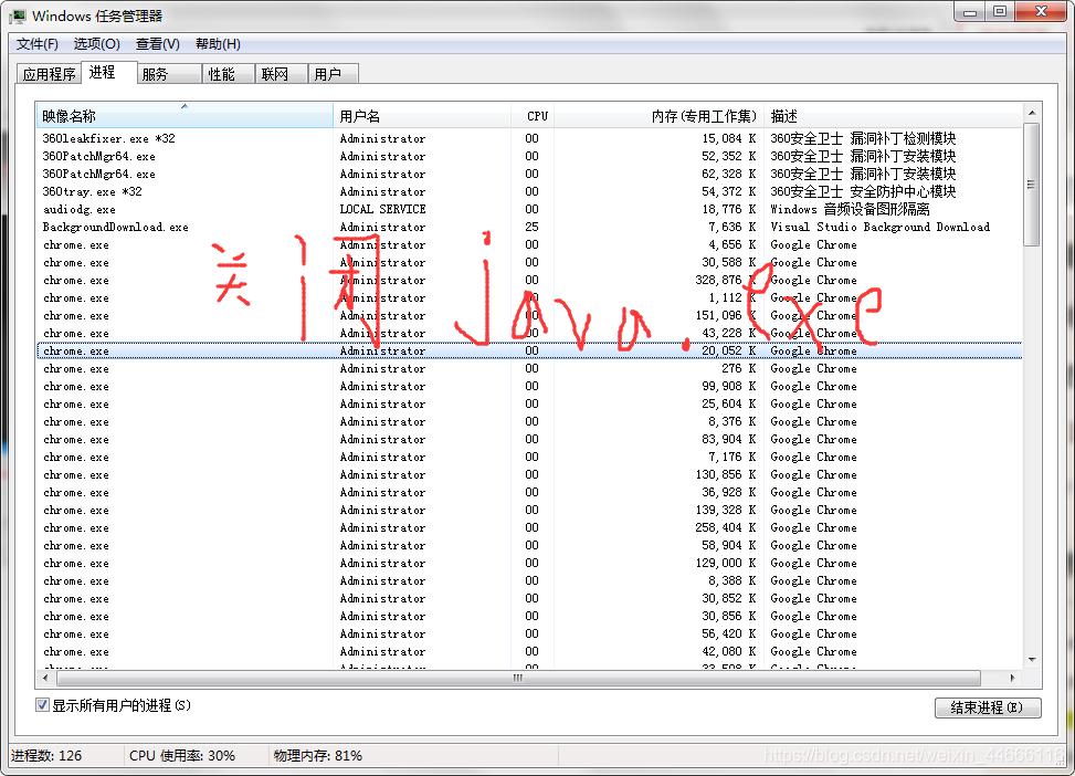 任务管理器 java.exe 进程