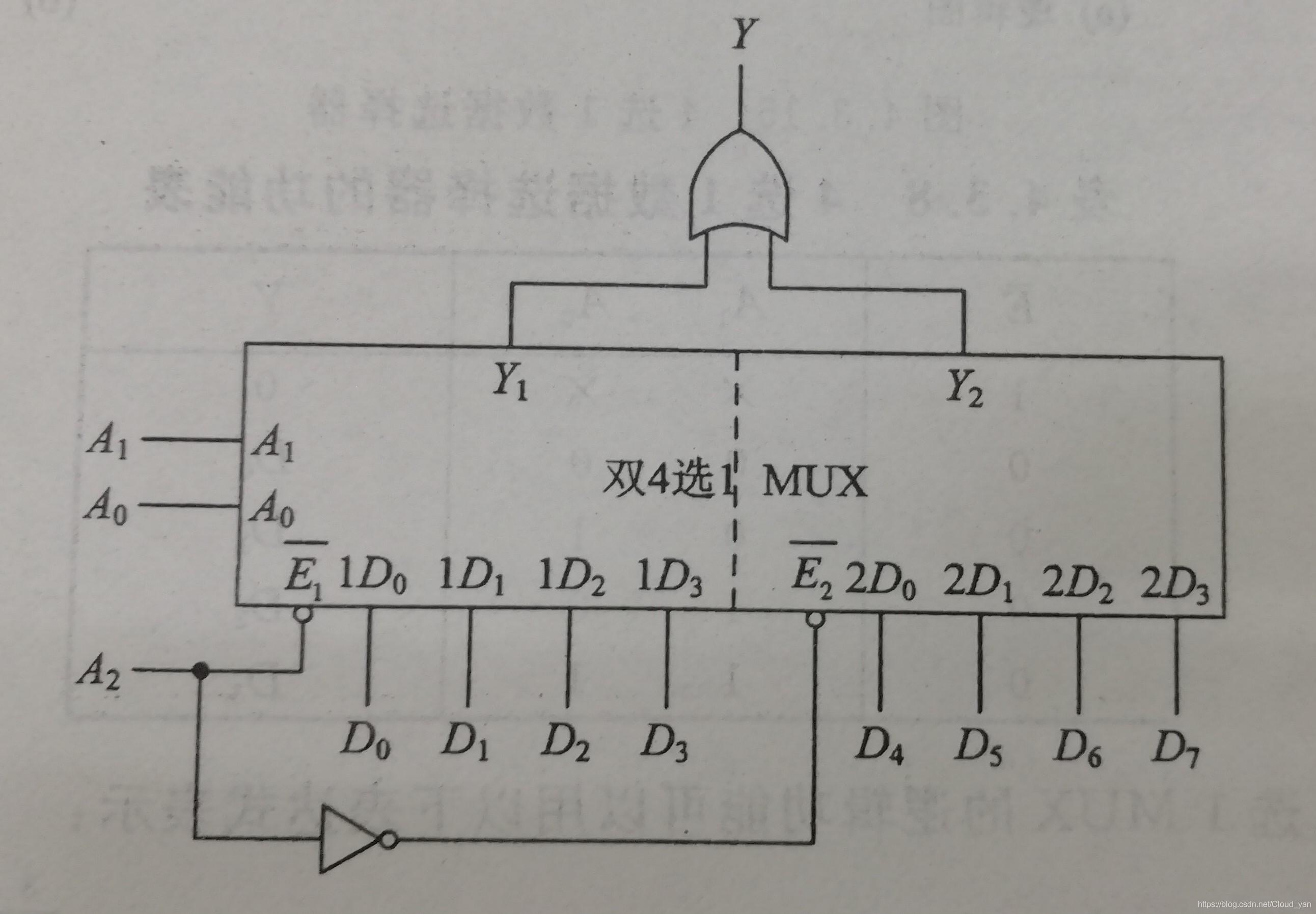 数字逻辑电路设计