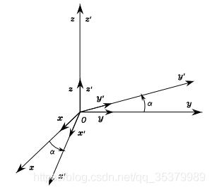 无人机运动学控制中的坐标系,及惯性坐标系与机体坐标系之间的矩阵转换 欧拉角插图(20)