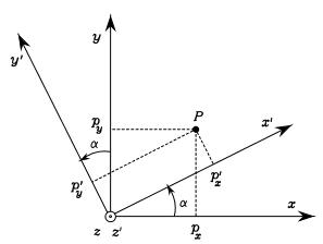 无人机运动学控制中的坐标系,及惯性坐标系与机体坐标系之间的矩阵转换 欧拉角插图(36)