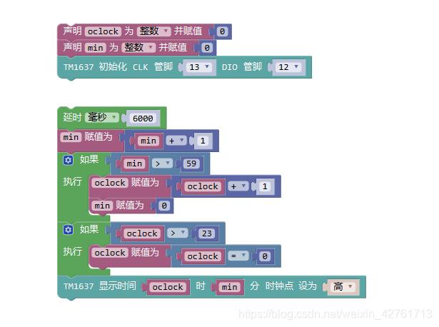 显示时钟功能代码模块图