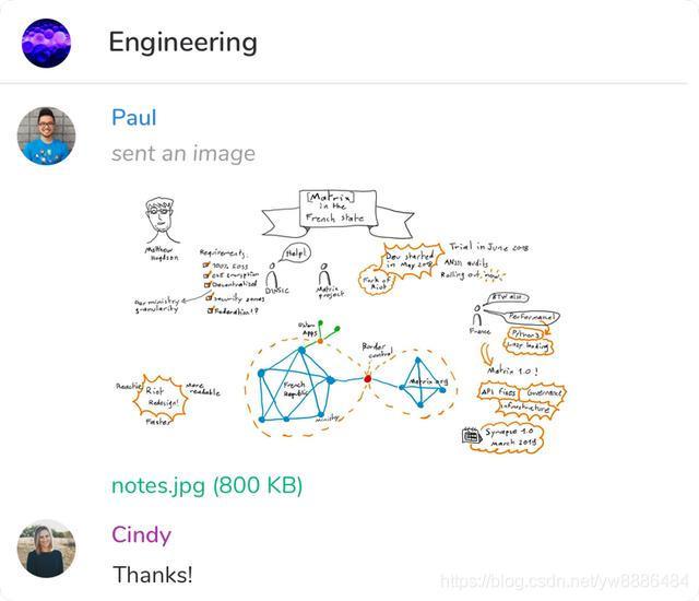 Riot-IM - 开源免费的及时通讯聊天协作工具