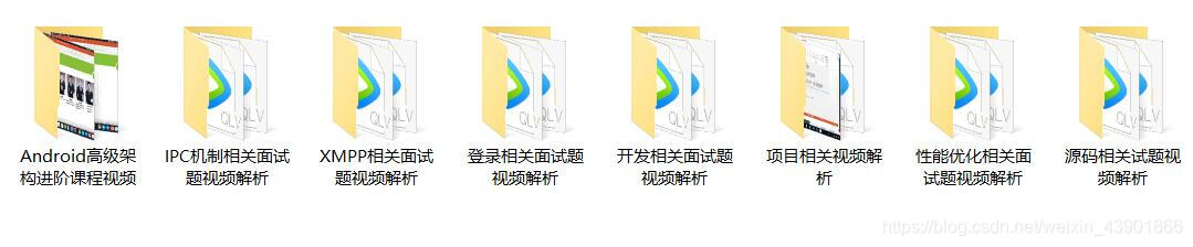 Android面试题视频解析