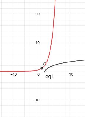 指数增长曲线