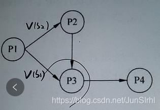 - [外链图片转存失败,源站可能有防盗链机制,建议将图片保存下来直接上传(img-xpEFbAp4-1572773085056)(C:\Users\JunSIr\AppData\Roaming\Typora\typora-user-images\image-20191103172304903.png)]