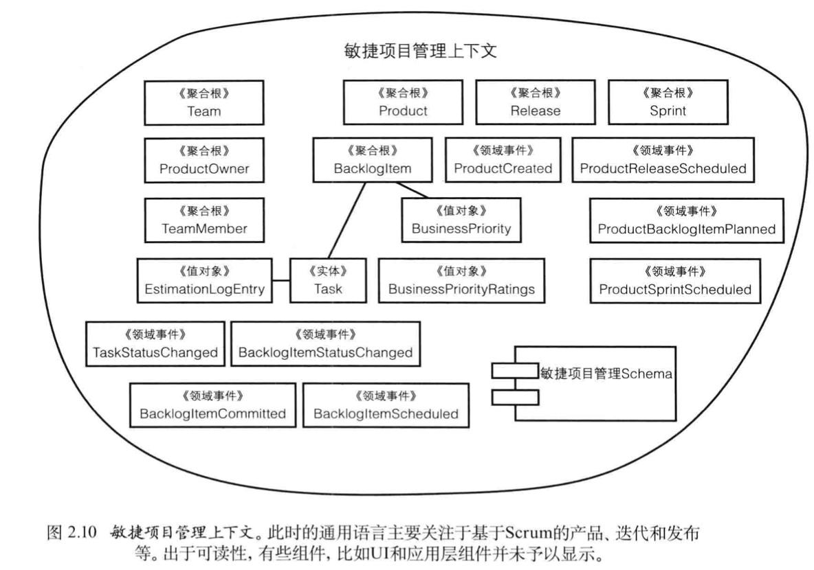 【DDD系列】DDD案例说明