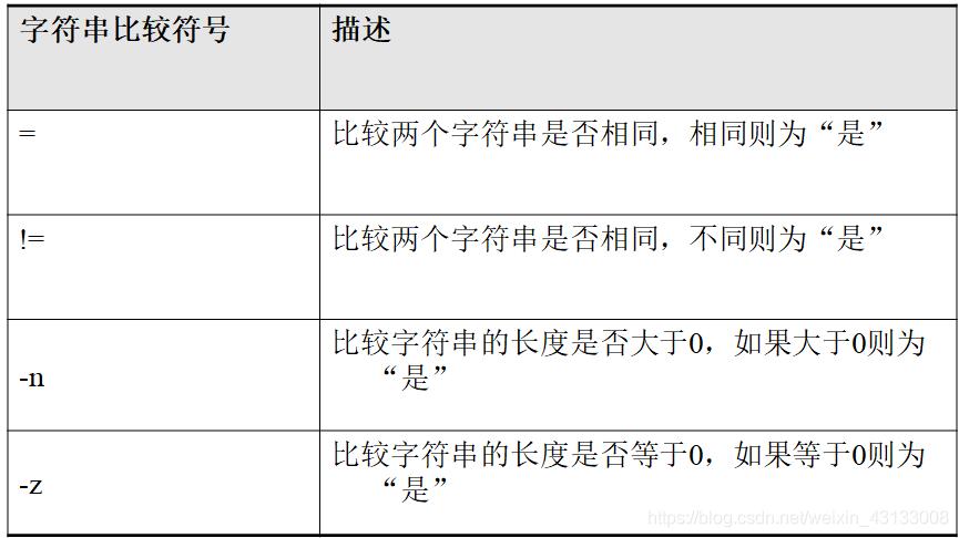 数字逻辑实用教程_Linux实用教程(第三版)_运维_weixin_43133008的博客-CSDN博客