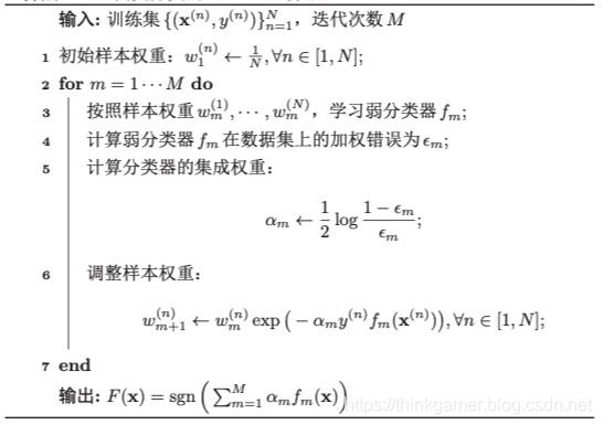AdaBoost算法流程
