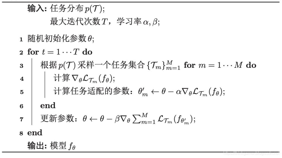 MAML的具体过程算法