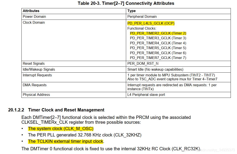 通过ROS控制真实机械臂(13) — PRU-ICSS 定时器 DMTIMER 实现定时功能插图(1)