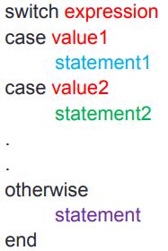 switch语句的用法