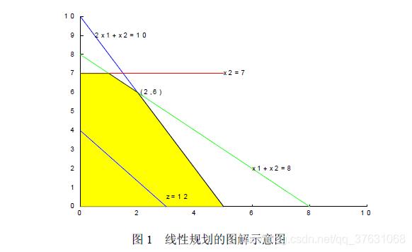 potts模型的基本原理_马克思基本原理框架图