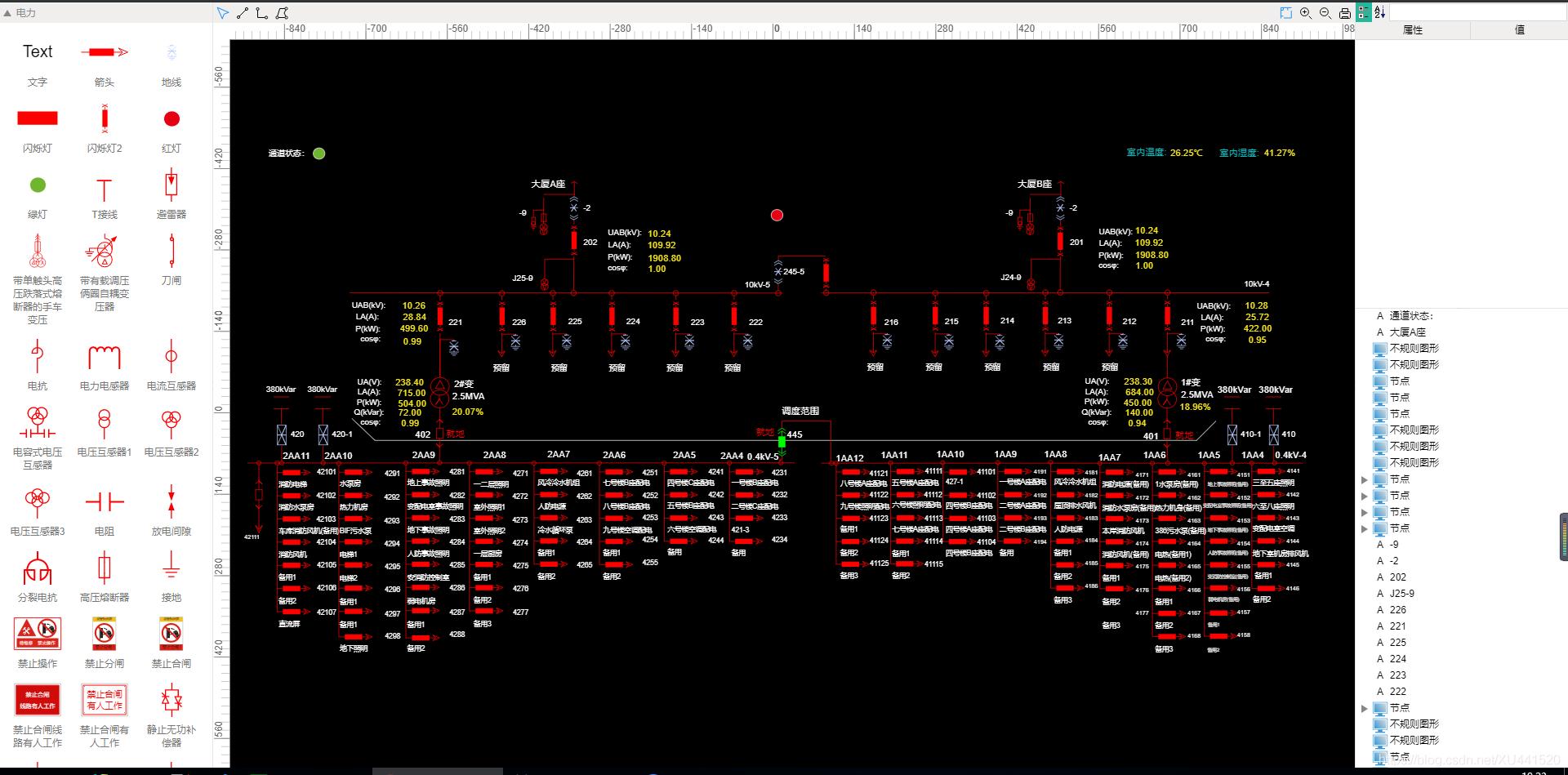 最火前端Web组态软件(可视化)