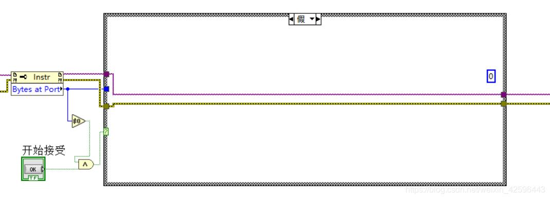 『条件结构+按钮+比较』