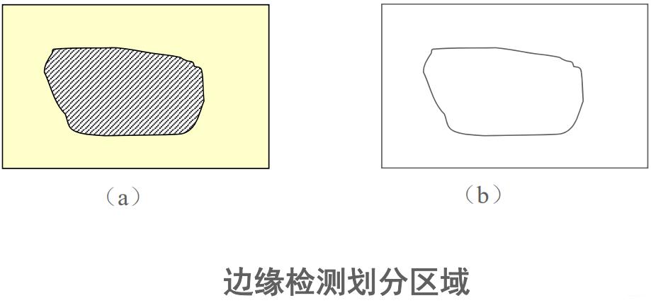 数字图像处理(七) 图像分割插图(5)