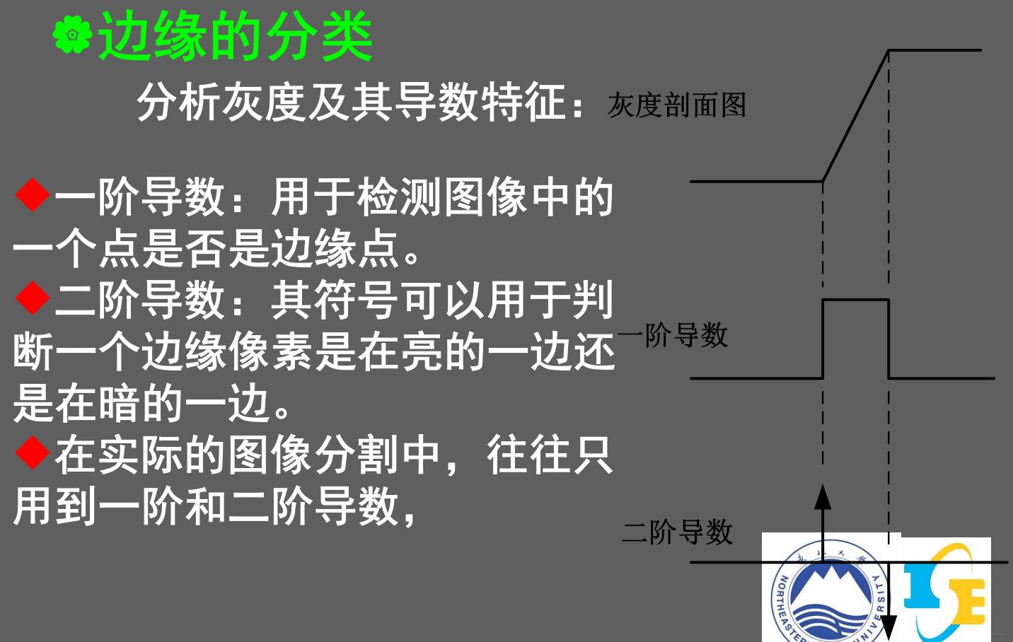 数字图像处理(七) 图像分割插图(7)