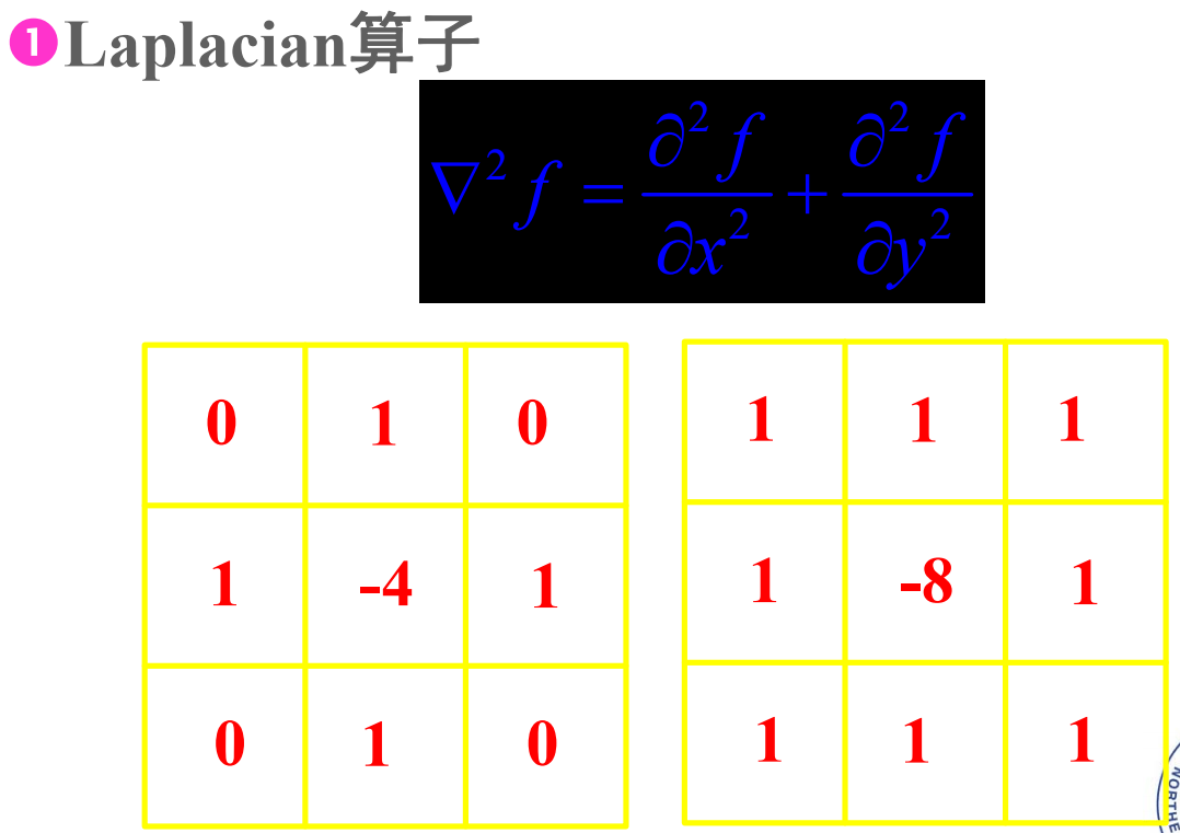 数字图像处理(七) 图像分割插图(14)