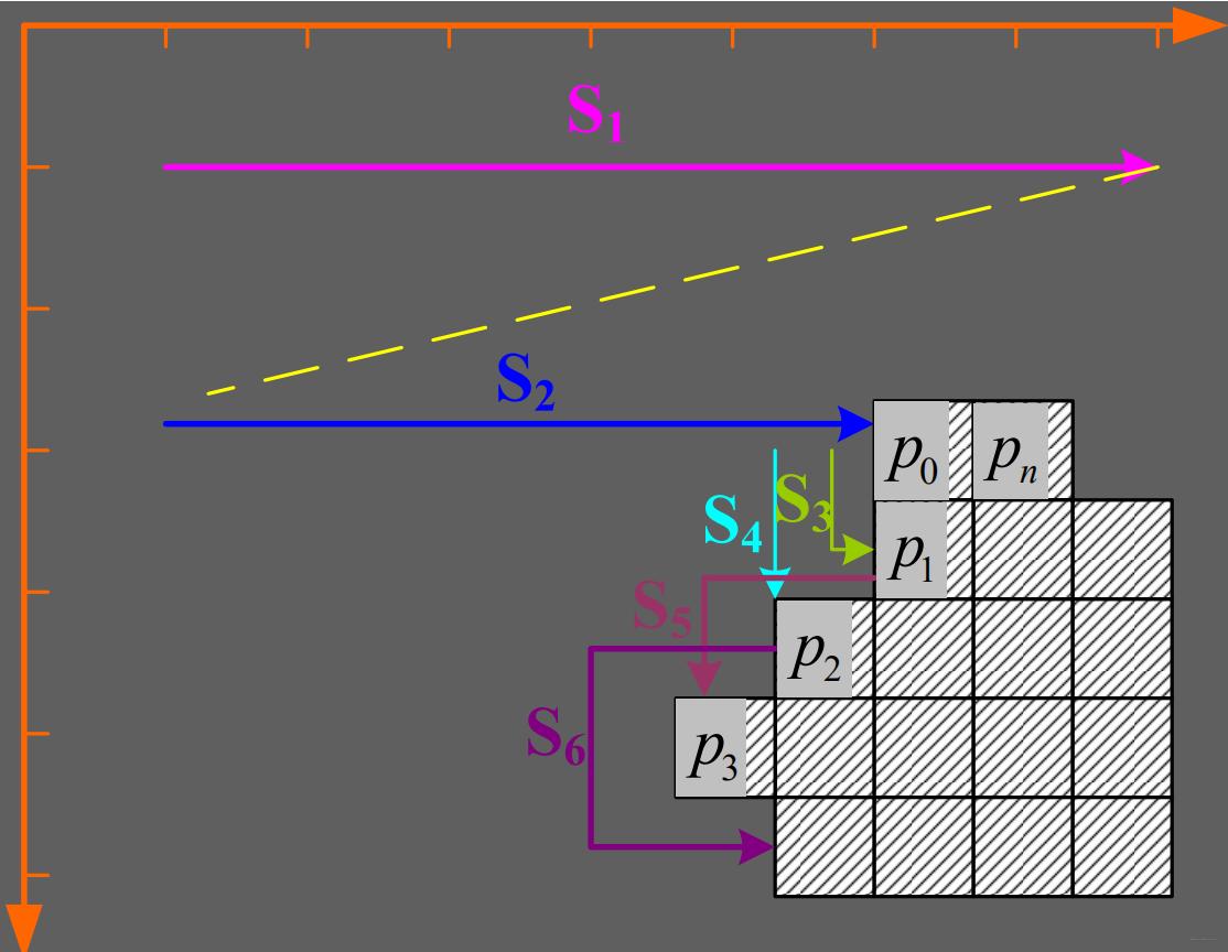 数字图像处理(七) 图像分割插图(19)