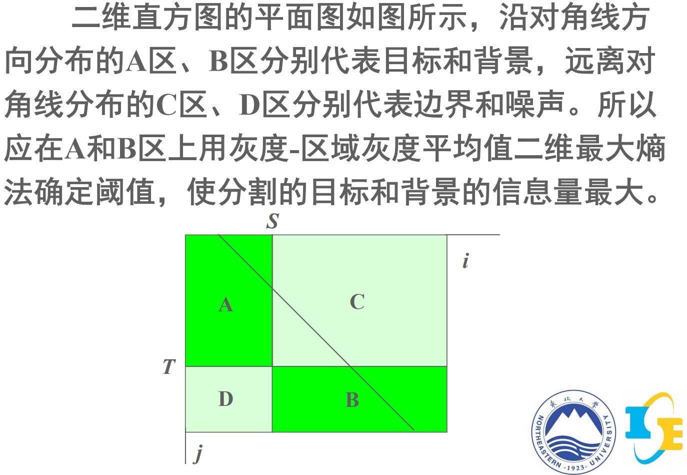 数字图像处理(七) 图像分割插图(41)
