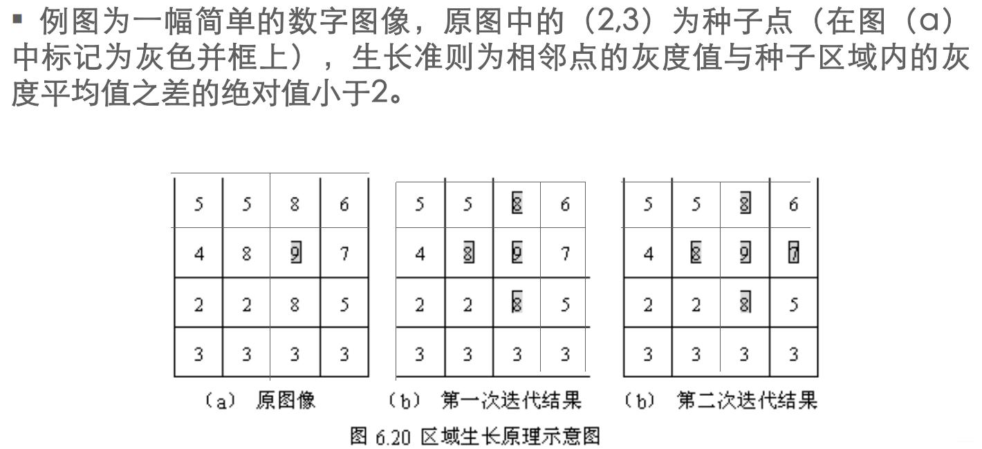 数字图像处理(七) 图像分割插图(45)
