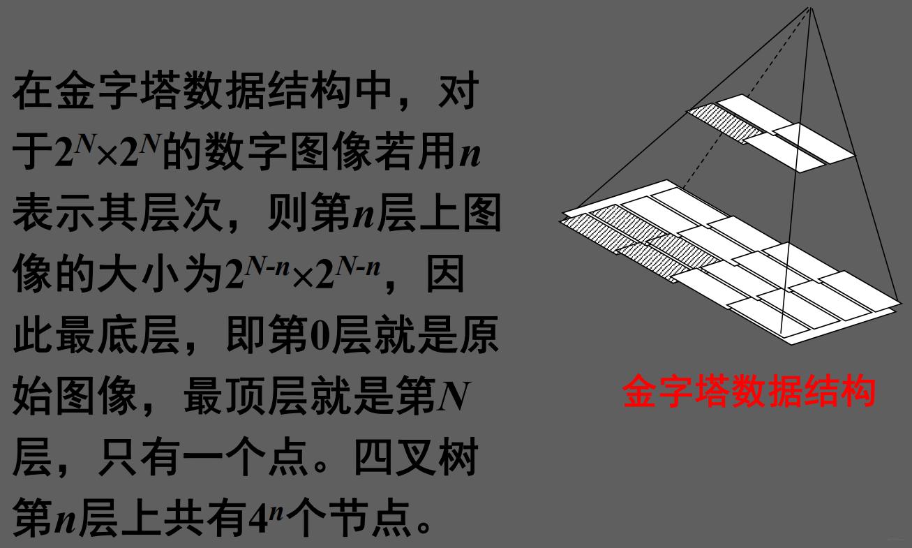数字图像处理(七) 图像分割插图(48)