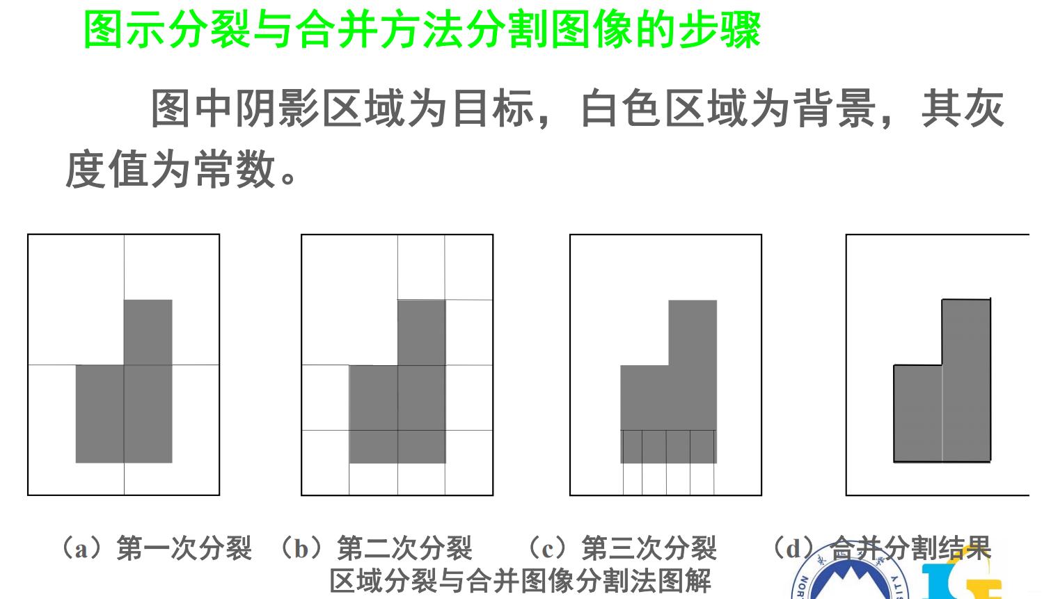 数字图像处理(七) 图像分割插图(52)